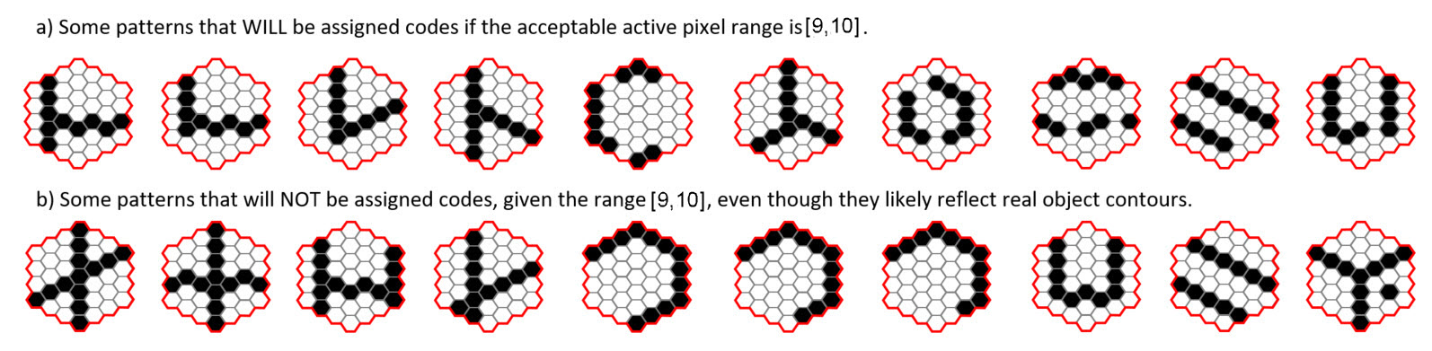 acceptable and unacceptable features for 6 to 10 pixel range